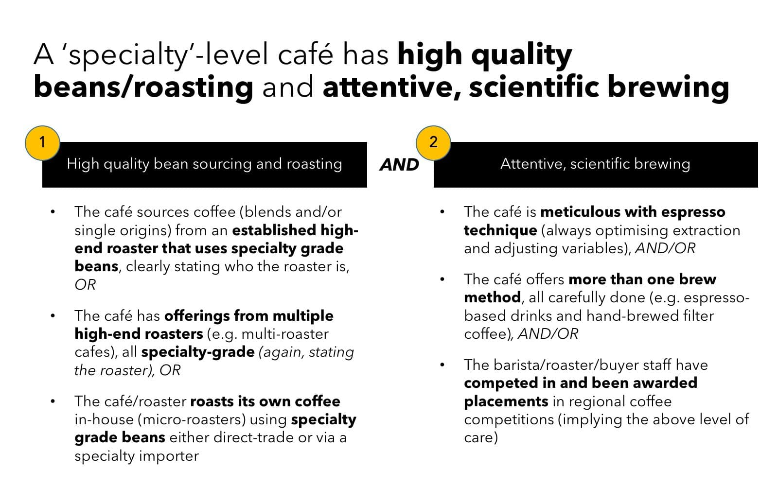 Defining specialty coffee - a framework