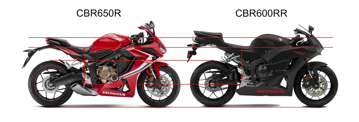 Honda CBR600F Buyers Guide: Fast, Classic and Awesome