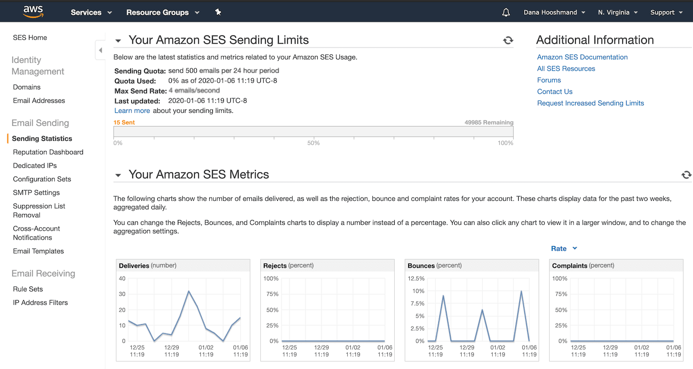 The Amazon SES interface — why you need Sendy