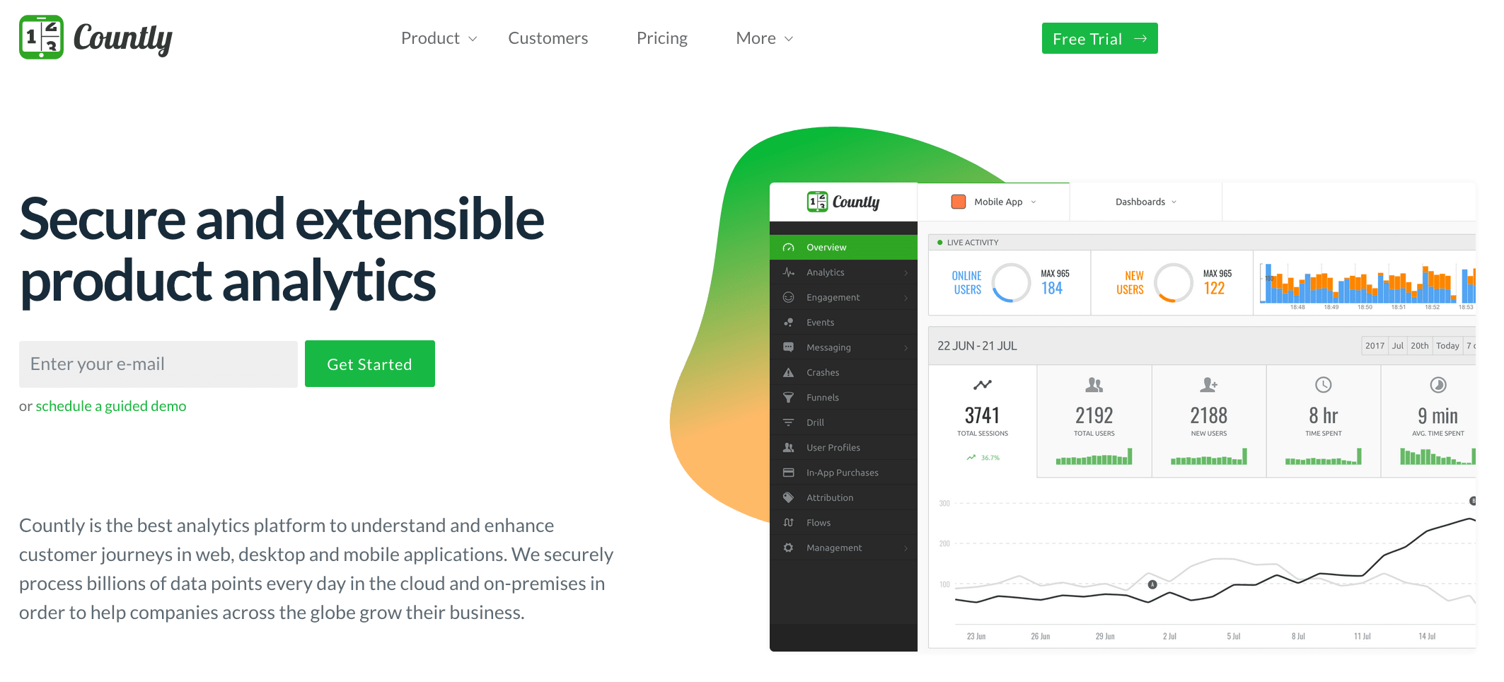 Countly - an open-source analytics platform that's privacy-focused