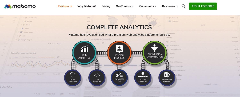 Matomo —a complete privacy-focused analytics platform