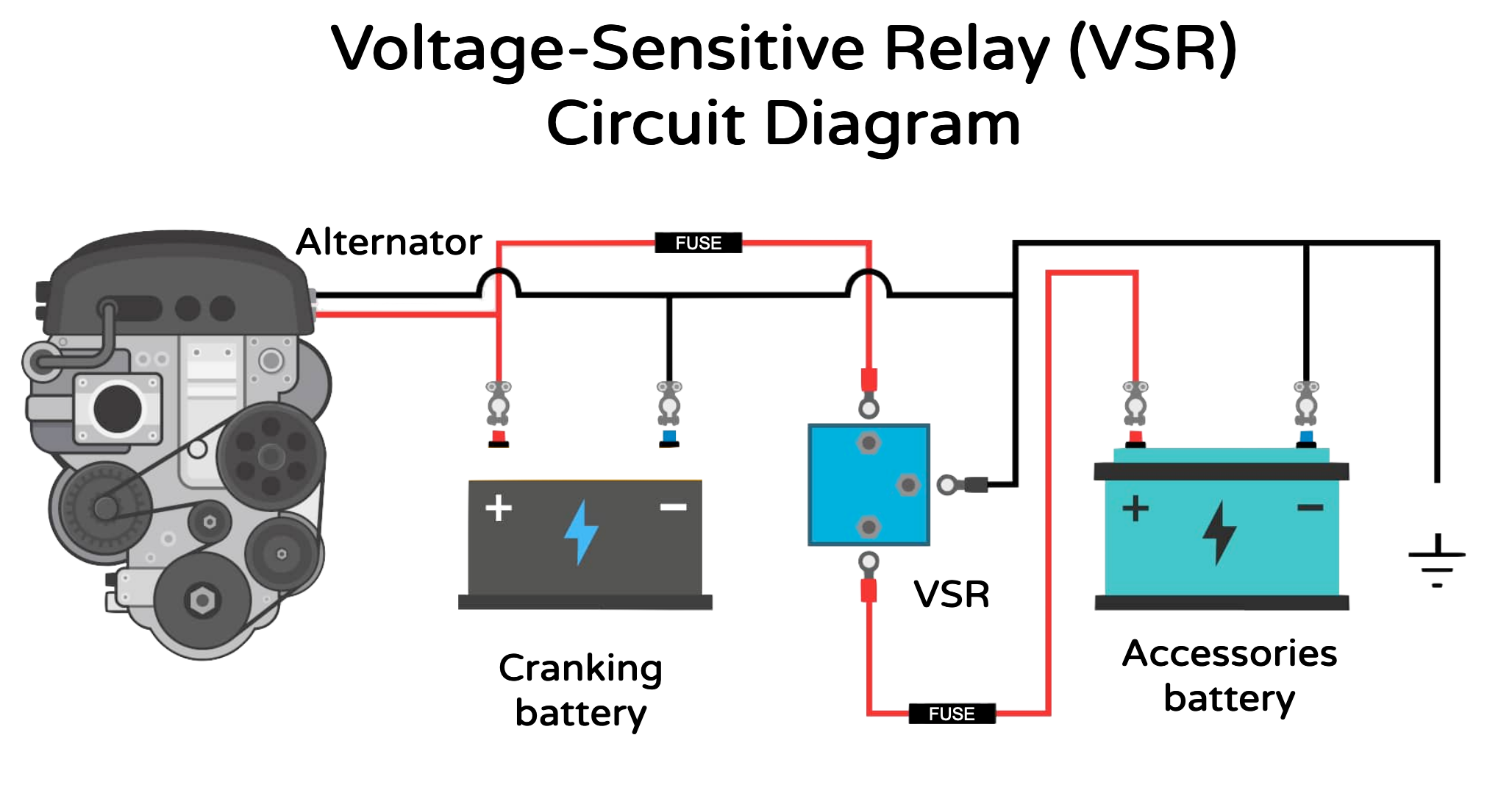 VSR (Voltage Sensitive Relay) circuit diagram for car/RV/4x4 dual battery system
