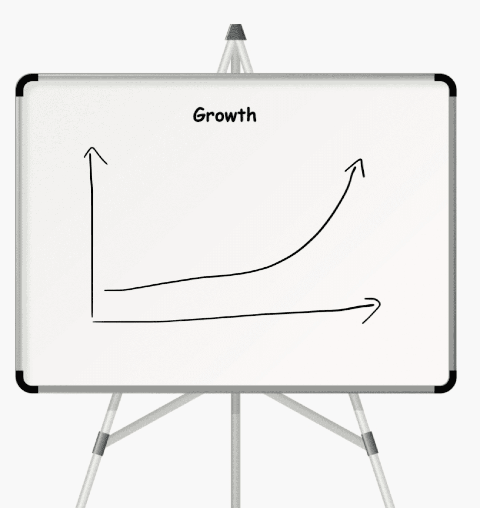 Hockey stick growth chart I was told to make growth look like in a Bain project